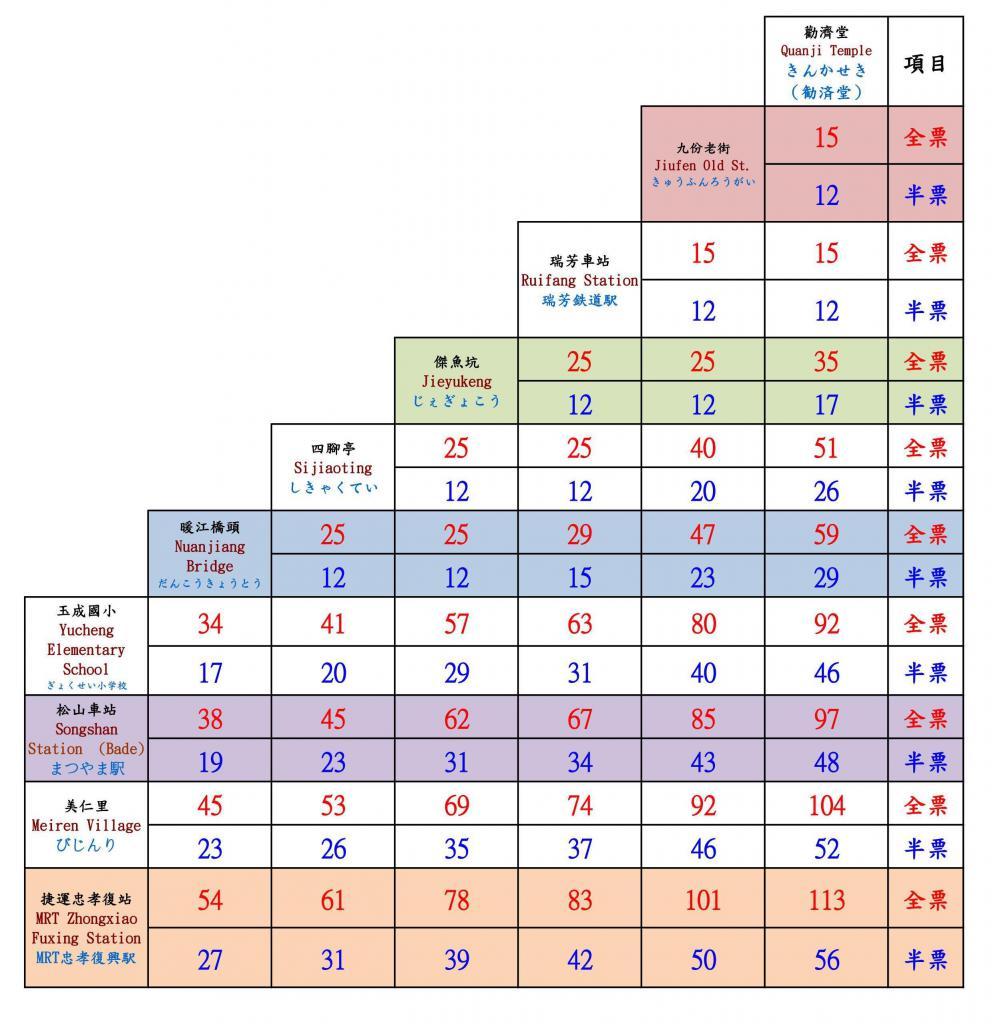 台北九份1062公車車資表-九份怎麼去 公車,台北怎麼去九份,台北金瓜石1062公車